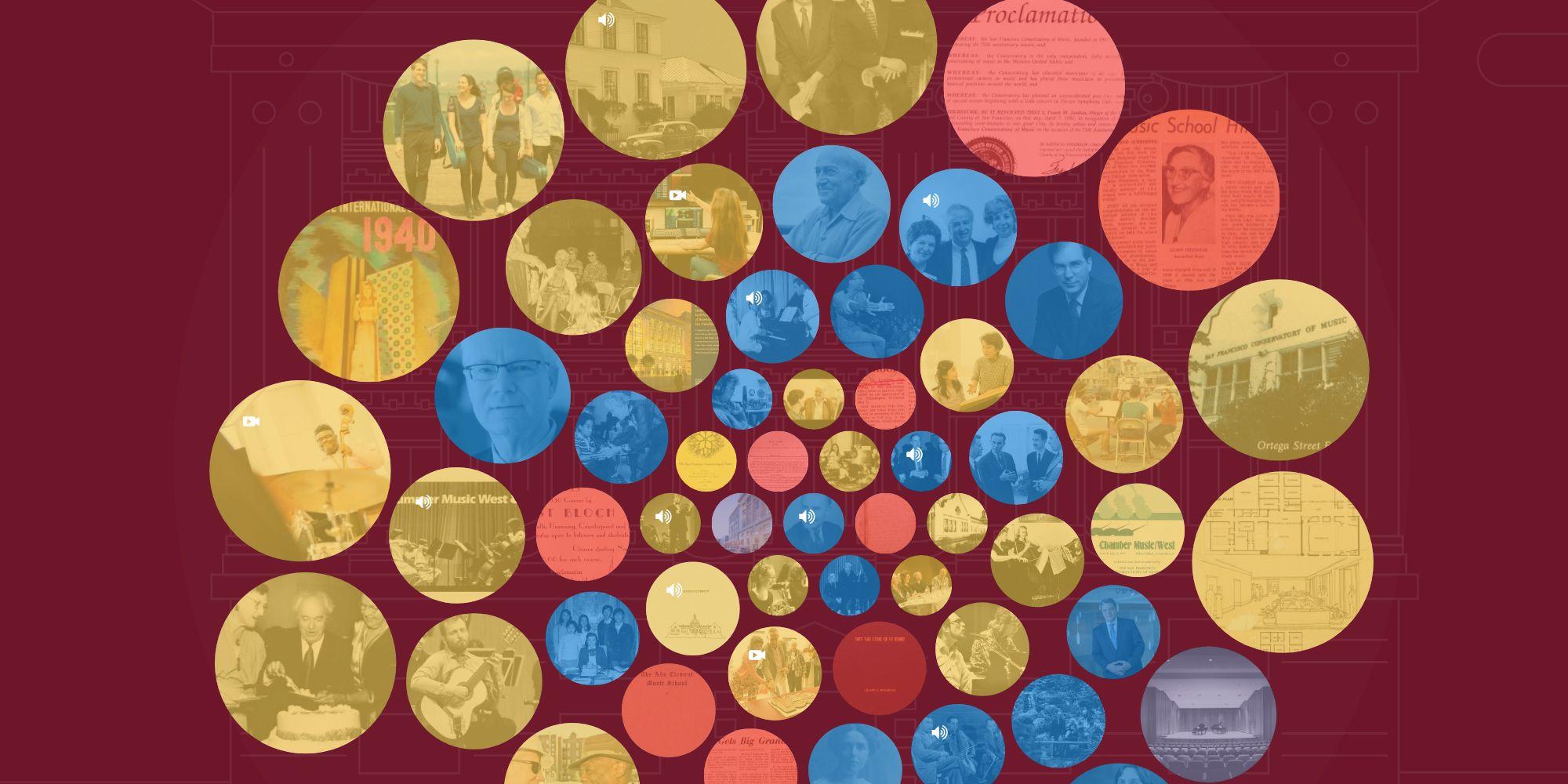 Centennial Bubbles